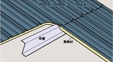 【Pリブルーフ】